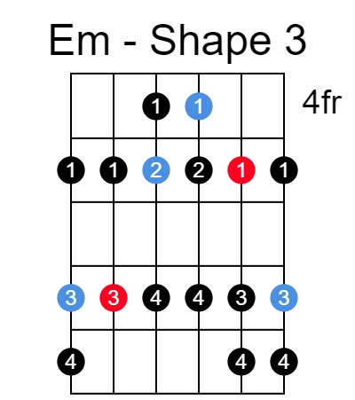 E natural minor scale shape 3 an octave lower